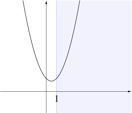 vertex-down parabola that lies above the n-axis when n is greater than 1