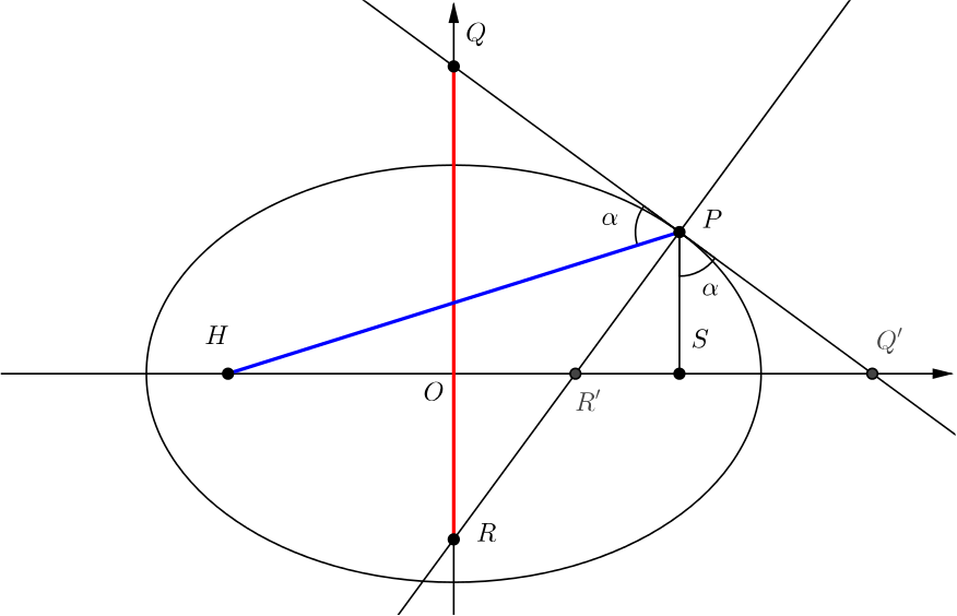 angle h p q is marked as equal to angle Q' P S