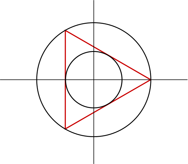 A circle inscribed in an equilateral triangle which is itself inscribed in a larger circle.