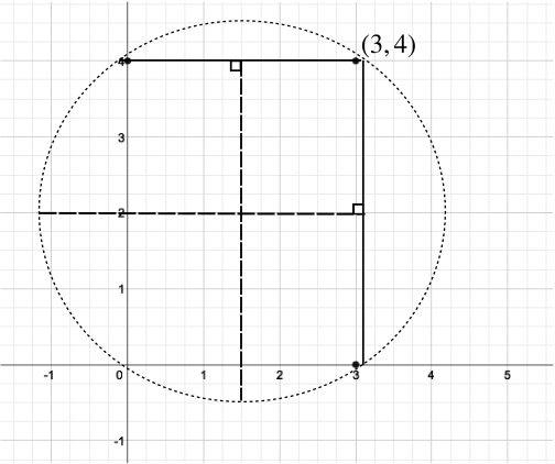 Solution | Can we show that these four points lie on a circle