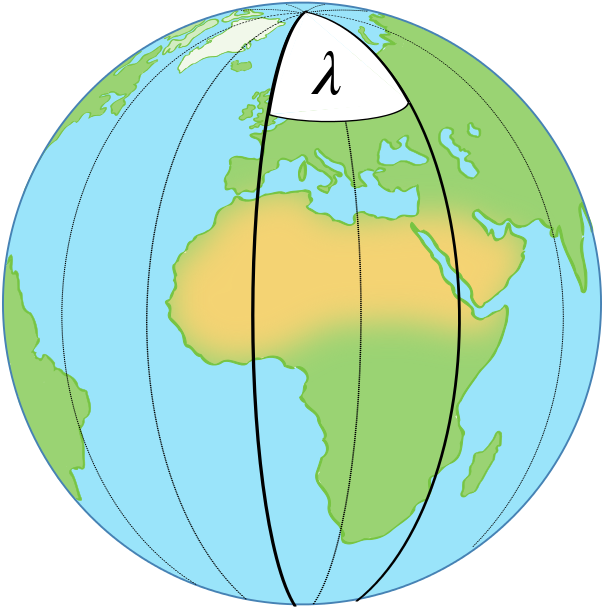 The globe with the angle lambda between a particular line of longitude and the Greenwich meridian marked.