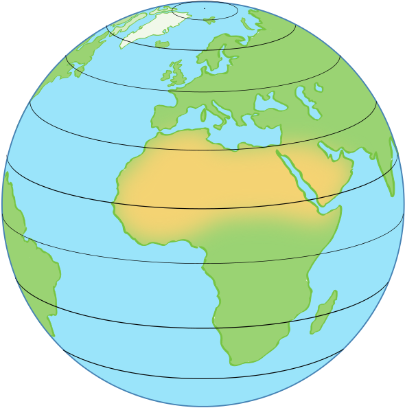 The globe with lines of latitude marked.