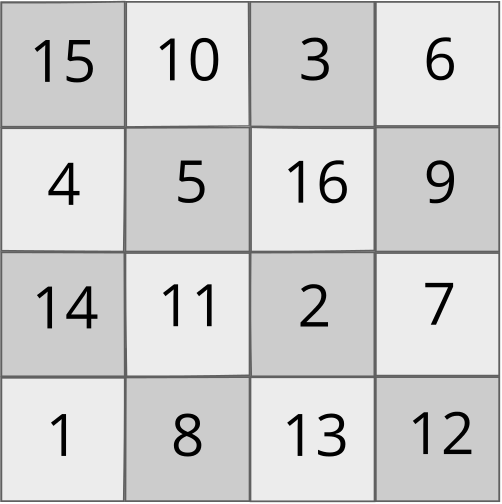 4 by 4 grid of numbers; in the order in which you would read them the numbers are 15,10,3,6,4,5,16,9,14,11,2,7,1,8,13,12.