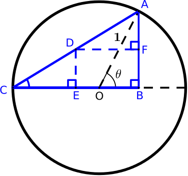 circle with half-angle marked as midpoint