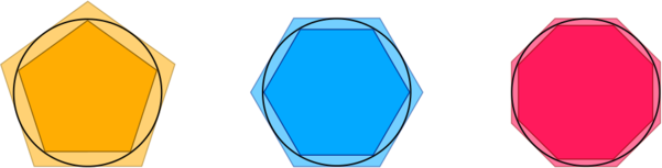 A circle sandwiched between 2 pentagons, 2 hexagons and 2 octagons