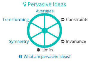 Pervasive ideas wheel