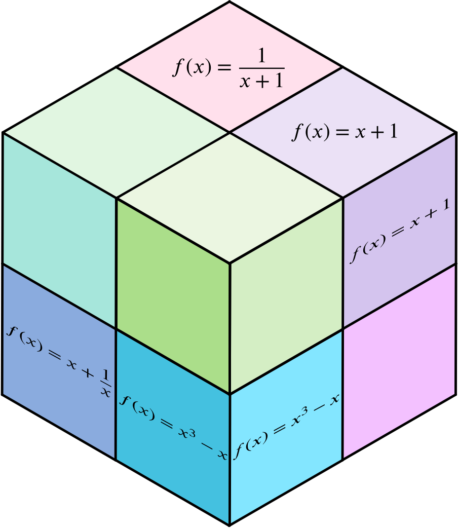 2 by 2 by 2 cube with 4 functions drawn on; The functions x + (1 over x) and x cubed minus x are drawn on adjacent cells and the functions x + 1 and 1 over (x + 1) on the opposite cells respectively