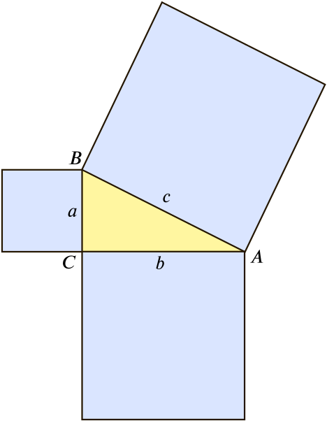 Triangles with three squares at each side
