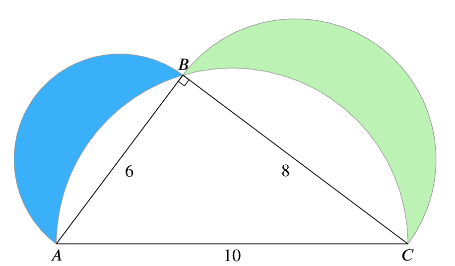 Diagram as above for scalene triangle with AC=10, CB=8 and BA=6
