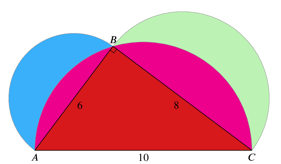 Diagram as above with regions shaded. ABC is red and the arc AB (split by arc AC) is shaded blue outside and magenta inside. The arc BC is shaded similarly