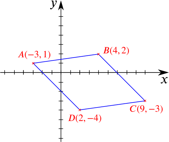 Coordinate system with four points forming a quadrilateral