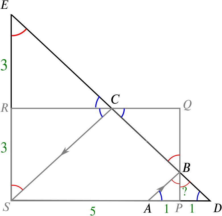 The table with extra points added: D is 1 foot to the right of P, E is 3 feet above R. A is where the ball starts, B is where the first bounce occurs, and C is where the second bounce occurs. The blue angles are: BAP, BDP, BCQ, RCS, RCE. The red angles are: PBD, PBA, QBC, CER, CSR.