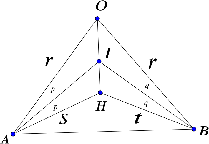 a diagram showing O, H and I in a line with the vertices A and B added.
