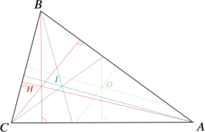 Triangle with incentre, orthocentre and circumcentre