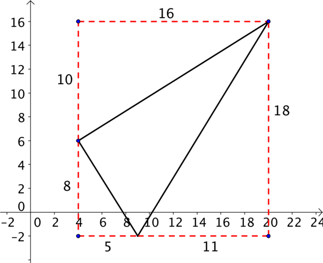 showing the vertical and horizontal distances between points