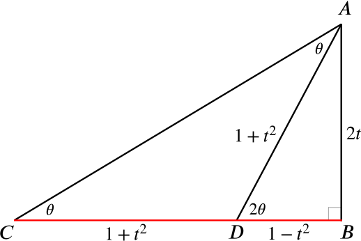 Same diagram as above but with the side lengths labelled in terms of t; the length AB is 2t, the length AD which is the same as the length CD is 1 + t squared, and the length BD is 1 minus t squared.