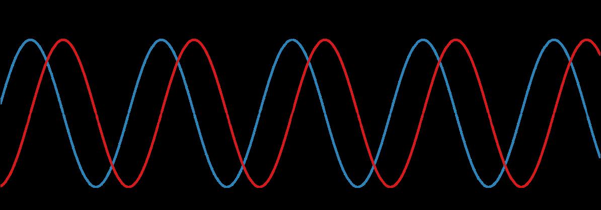 From Stars To Waves Trigonometry Triangles To Functions Underground Mathematics