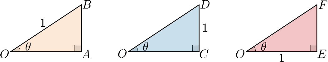 three right-angled triangles with angle theta marked and one side of length 1.
