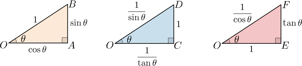 triangles with all sides obtained from trig ratios