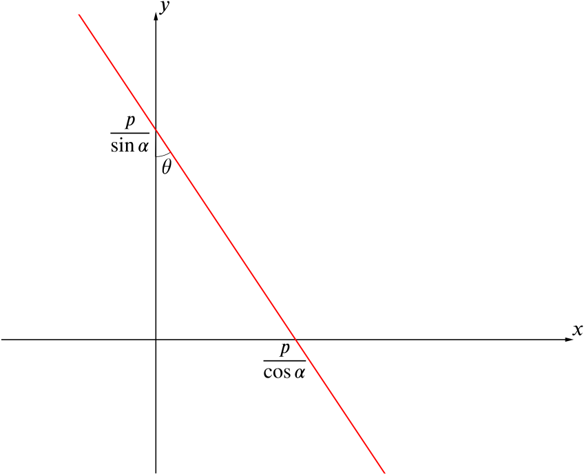 Line making an angle theta to the vertical