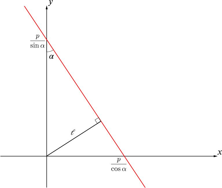 Line with a perpendicular to the origin of length l